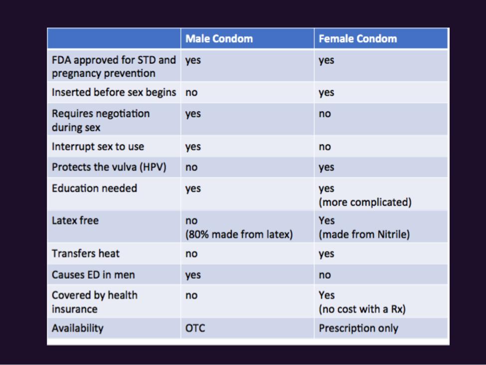 Female condoms hpv pic 996